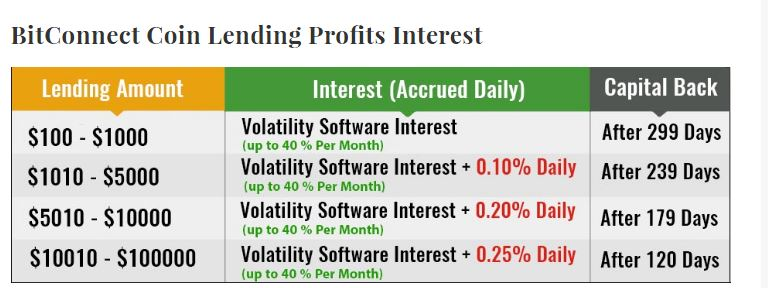 investment_category